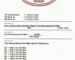 speedometer-scan